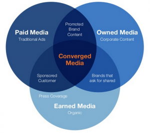 Altimeter Group Converged Media - Reknown Travel Marketing Blog