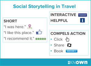 Social Storytelling in Travel - Reknown Marketing